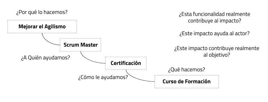 Herramientas Visuales v3 (2)