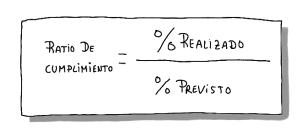 metricas2